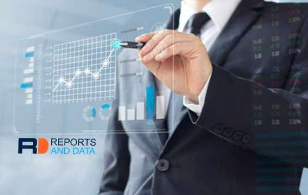 Hospital Acquired Infections (HAI) Diagnostics Market Survey Report 2021 Along with Statistics, Forecasts till 2027