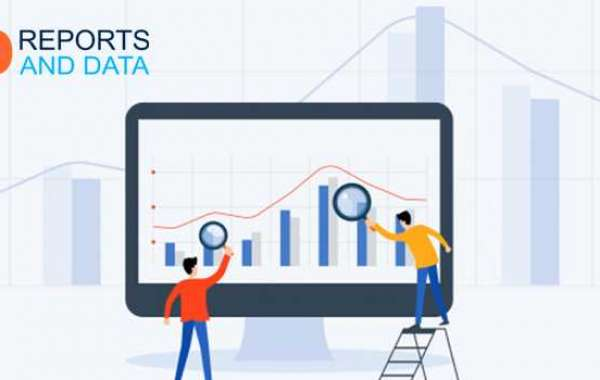 Retort Packaging Market Size, Share, Key Players, Growth Trend, and Forecast, 2021–2028